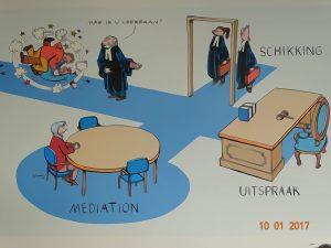 Feenstra Mediation aangesloten bij rechtbanken en ook voor piketmediatione rechter